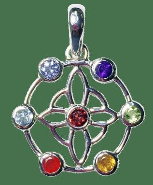 Root Chakra Pendant